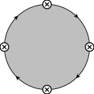 Leading contribution to a quark correlation function. The shaded region represents planar gluons, and
