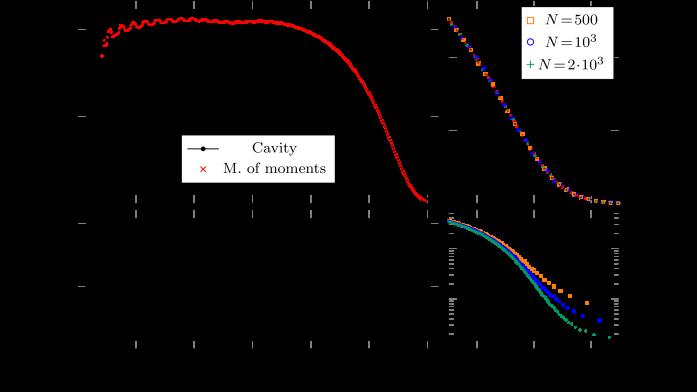 DOS, localization indicator