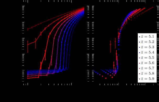 Cumulative function