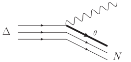 Twisting a single quark in the nucleon.