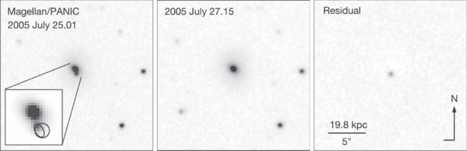Near-infrared images of the afterglow and host galaxy of the short GRB050724, obtained 0.49 d (left) and 2.63 d (middle) post-burst, reveal a fading afterglow (right) on the outskirts of an elliptical galaxy. The inset in the left panel shows the locations of the X-ray afterglow detected with