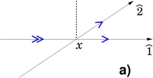 Examples of admissible flux-monomer configurations at a single site