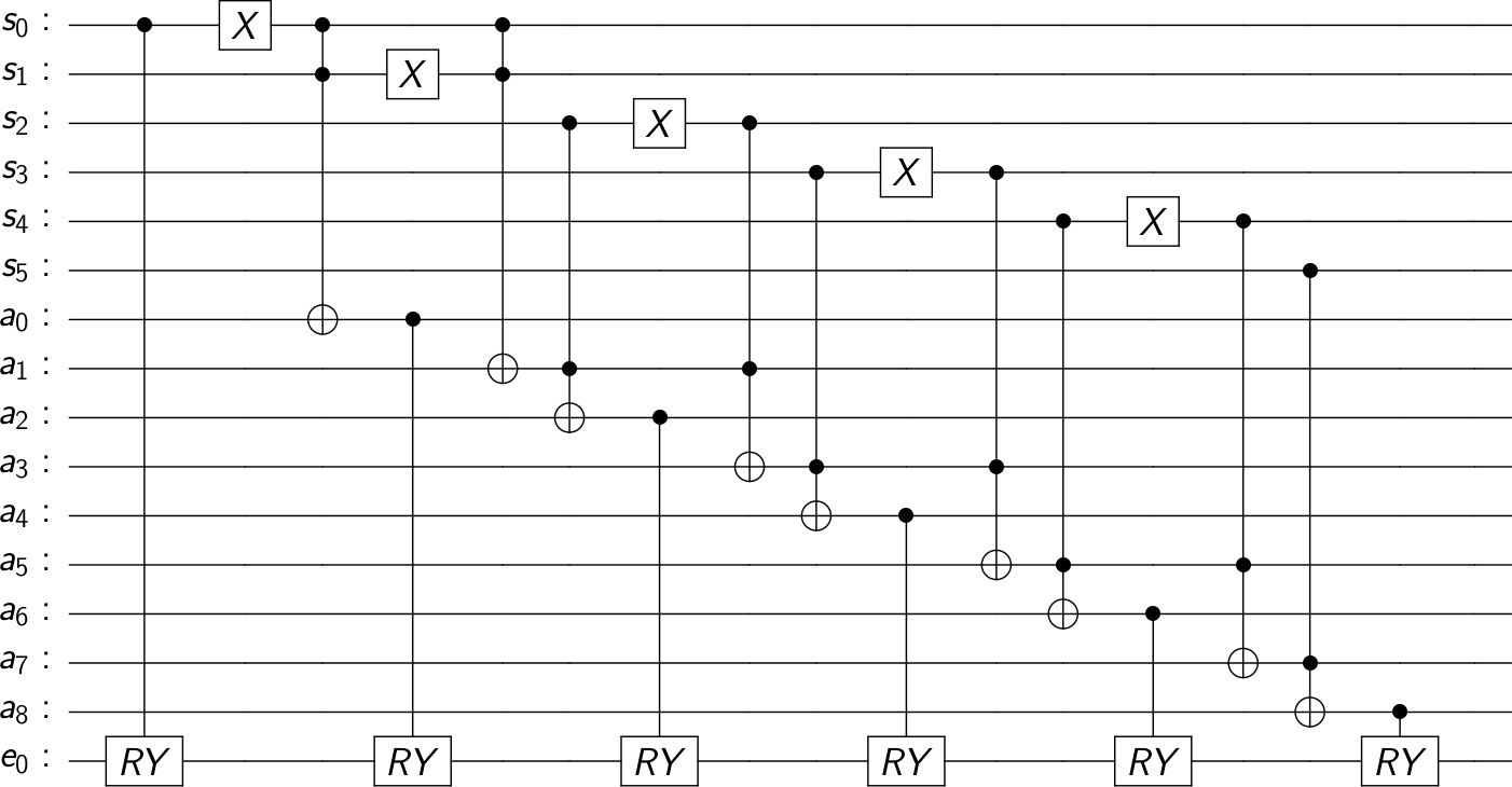 Example circuit used in step 4 of Algorithm