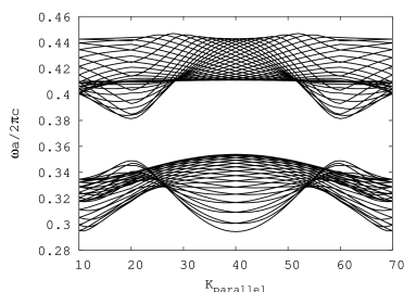 The same system as above, but with broken time-reversal symmetry without a domain wall. There is a single Faraday axis in the rods of the entire system.