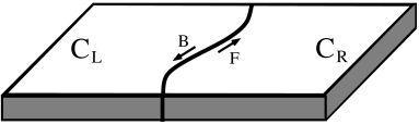 The number of forward minus the number of backward moving edgemodes equals the difference of the Chern number of the band across the interface.