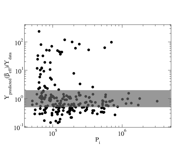 Cinema usage in European cities for the year 2011. (a) Tomography plot. (b) Ratio