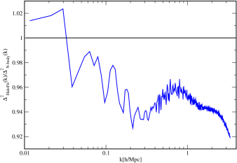 Comparison of the simulation power spectrum to