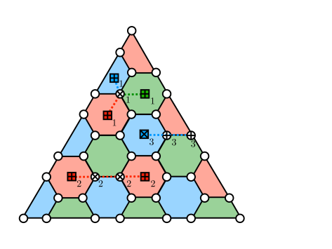 Quasiparticle excitations in the 2D triangular color and toric codes. (a) A single