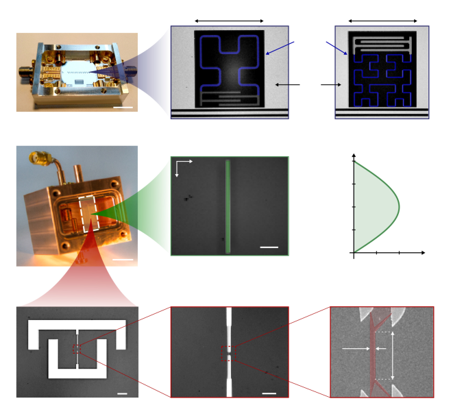2D sample holder for reflection and transmission measurements of microwave resonators which are coupled to an on-chip feedline in a notch-type geometry.