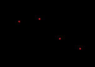 : Analytic structure of the retarded correlator