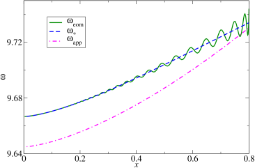 Left panel: actual inflationary trajectories in the valley-shaped potential, and a plot of approximate trajectory Eq.(