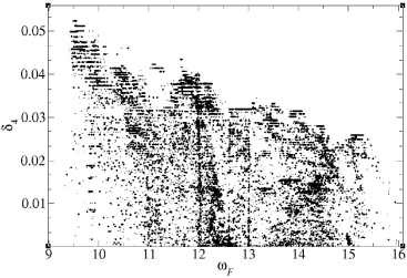 Left panel: scatter plot of accepted
