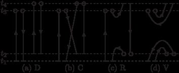 Quark-line diagrams contributing to