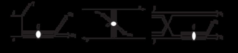 Feynman diagrams describing glue-rich production mechanisms in favor of glueball formation: radiative