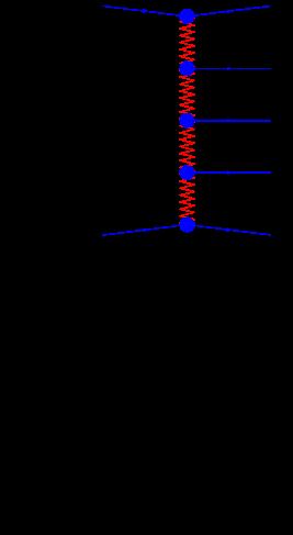 Multi-Regge kinematics
