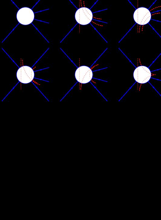 Analytic representation of the amplitude