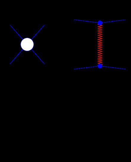Elastic scattering in the Regge asymptotics