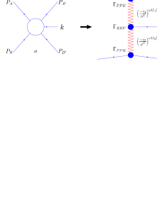 Physical channels for the one particle production amplitude