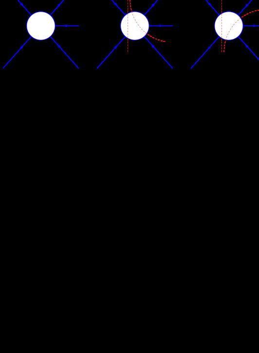 Dispersion representation for