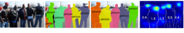 Examples showing the category-specific density maps, generated by our LC framework, and their usability for improving image-level supervised instance segmentation. We show instance segmentation results using the PRM method