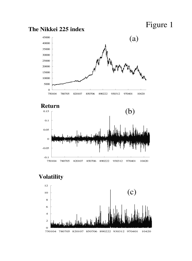 (a) The time series of the Nikkei 225 index