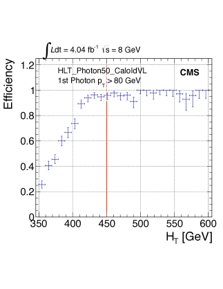 Supersymmetry search in the