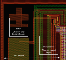 SIMS dopant profiles of the ITL STA3800C device as measured by EAG laboratories