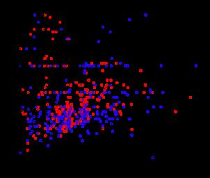 Long-wavelength photometric redshift as a function of optical/near-IR photometric redshift (Section