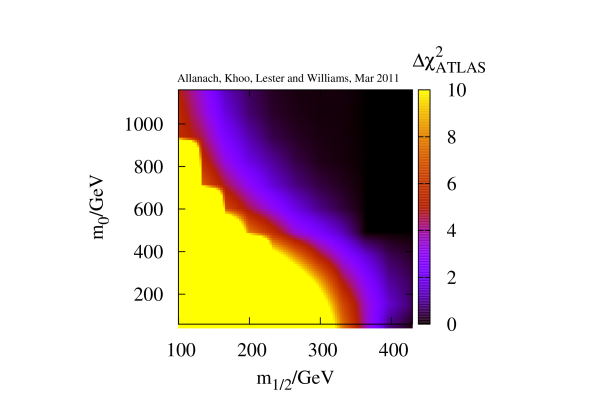 Our approximation to the ATLAS 0-lepton search CMSSM likelihood map for