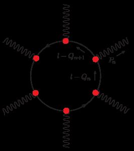 Feynman diagram for the