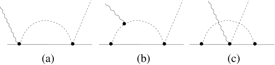 Typical pion loops that contribute to
