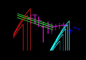 Extragalactic diffuse gamma spectrum. We show