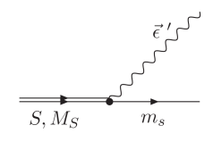 Diagram on the decay of the resonance in a decuplet baryon and a vector meson.