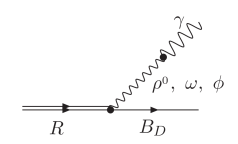 Diagram on the radiative decay of the resonance in a decuplet baryon and a photon.