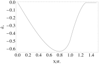 Deflection angle of a compensated filament (left) and that of a compensated void (right)