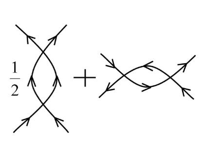 One loop vertex correction