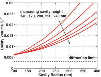 The computed external radiation efficiency