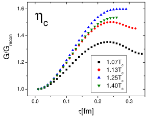 Ratio of charmonia (top panels) and bottomonia (bottom panels) correlators to the reconstructed correlators for scalar (left panels) and pseudoscalar (right panels) channels obtained with the potential fitted to lattice internal energy and sharp continuum threshold.