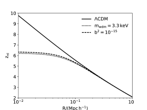 Left panel: Total matter perturbation in the Fourier space. Right panel: Redshift where the matter perturbation reach the non-linear regime in function of the scale. In both cases the solid line corresponds to