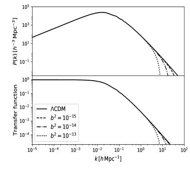 Top left panel: total matter overdensity for