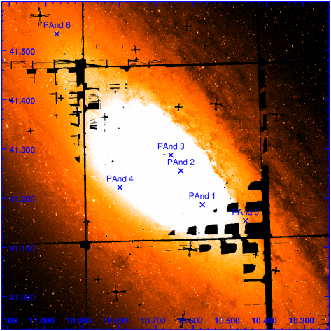 Position of the six microlensing event candidates detected in the central