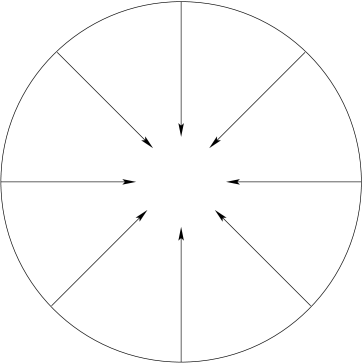 The ingoing normal family of a sphere is contracting because its cross-section area decreases along the affine parameter of the geodesic family.