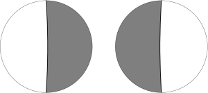 At late time, the wall of dust moves to the center of the hyperboloids. In this limit, the geometry reverts to one hyperboloid. Physically, this occurs because the dust has diluted and no longer causes a discontinuity in the geometry across the wall. Again, the shaded regions are to be thrown away and the two sides glued along the heavy line.