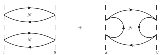 Diagrammatic representation of the two-point correlation function of tetraquark operators at the leading and next-to-leading order in the Large-