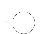 Planar diagram contributing to the gluon self energy at leading order in