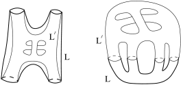 Left: The substitution move seen as a three manifold that defines a cobordism from