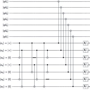 A Steane code circuit with non-fault-tolerant Steane syndrome extraction, where