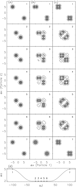 Snapshots of the spatial two-particle wavefunction