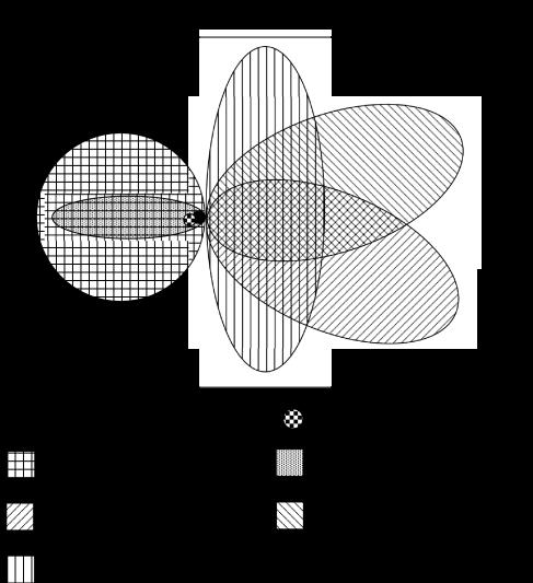 Yang-Mills-Higgs models extending the Standard Model