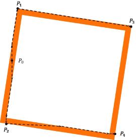 If the gate is continuous on image plane, snake gate detection algorithm should find all four corners